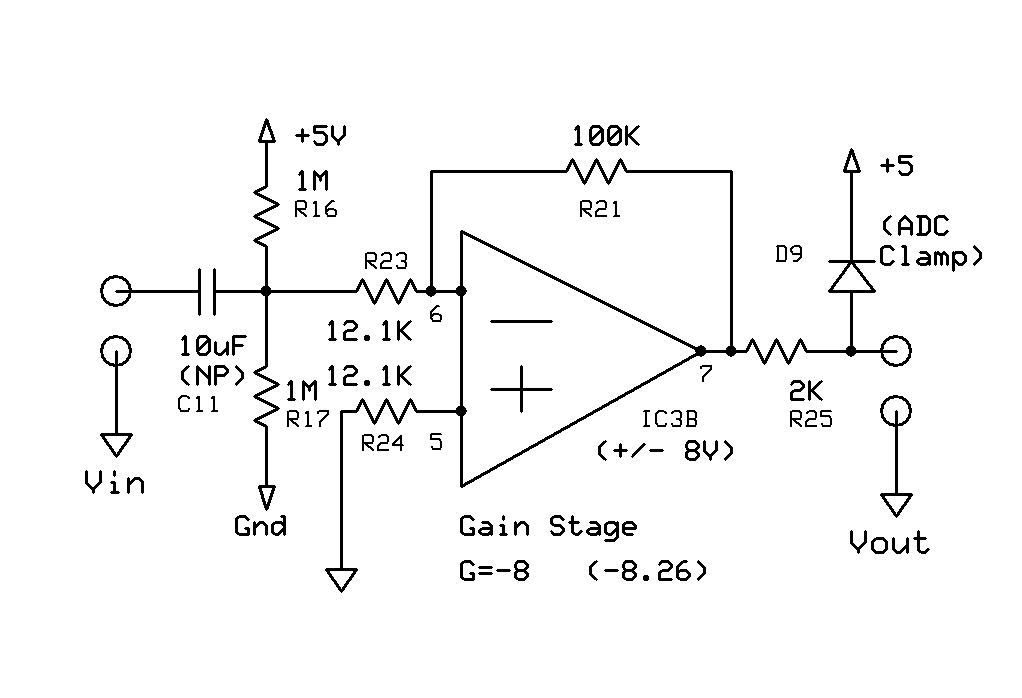 how to remove dc after an op amp