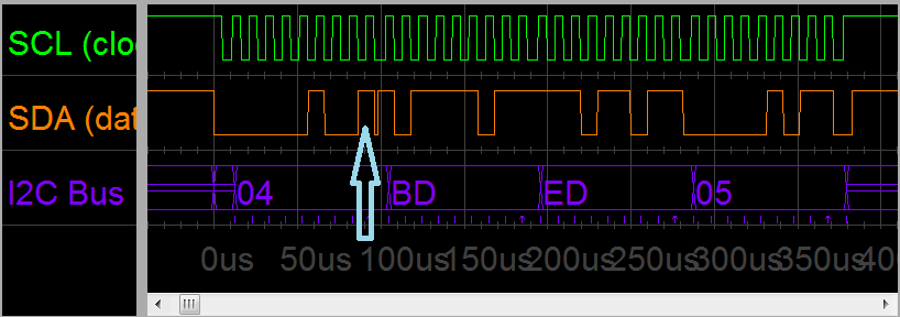 I2C/TWI - hunt for understanding | AVR Freaks