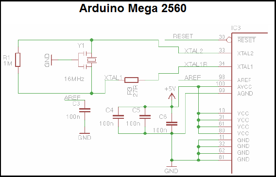 ICSP Atmega2560 on Arduino board programming and layout issue | AVR on