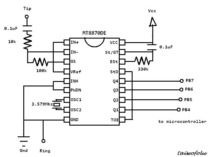 pwm control with dtmf