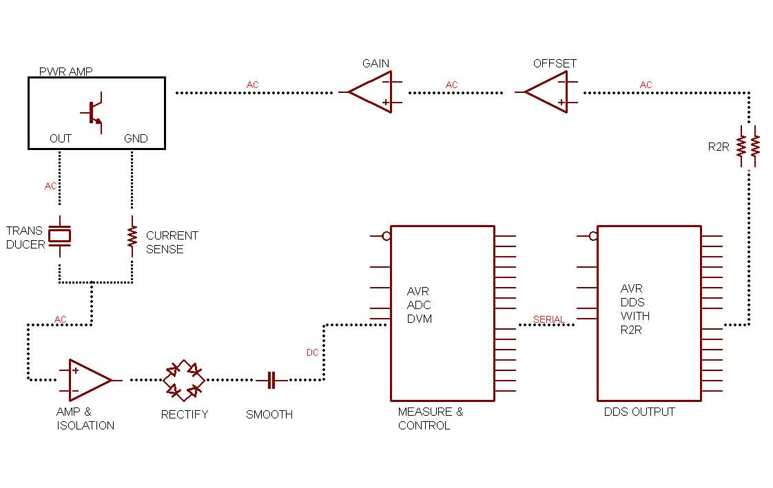 Project Ultrasonic Resonant Driver Avr Freaks 40khz Second Transmitting Circuit The Transistors Flow
