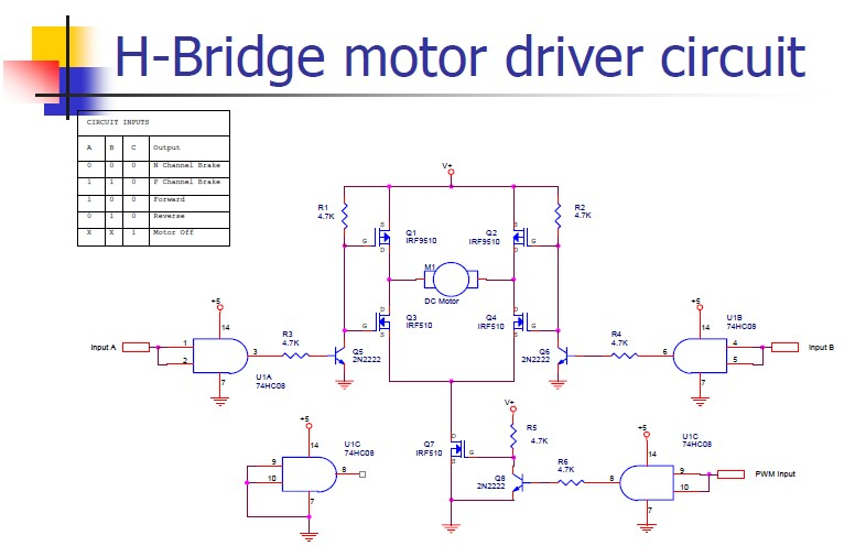 A Pwm Driver Control Circuit Avr Freaks