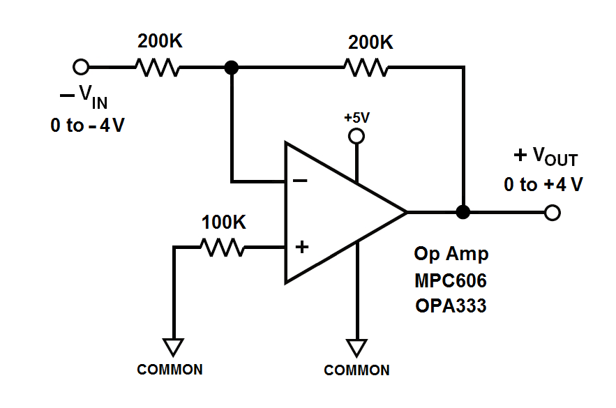 Negative value read from adc | AVR Freaks