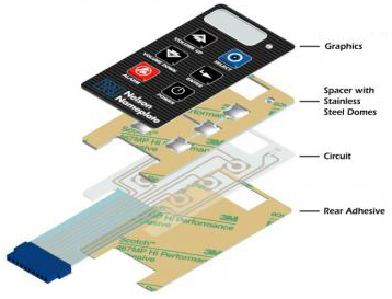 """PCB """"Fab-In-A-Box"""", layered switch, tactile dome switches"""