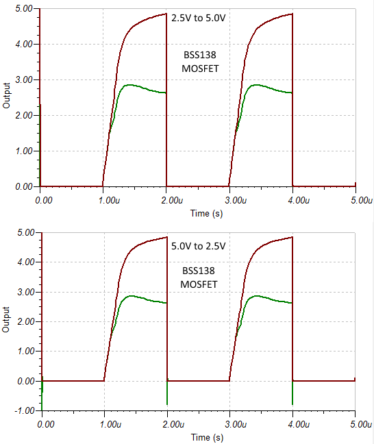 MOSFET_level_shifter_simulation