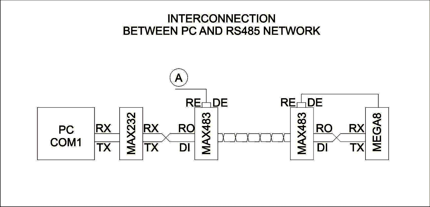 rs232 to ethernet wiring diagram connection of pc    rs232    with rs485 network avr freaks  connection of pc    rs232    with rs485 network avr freaks