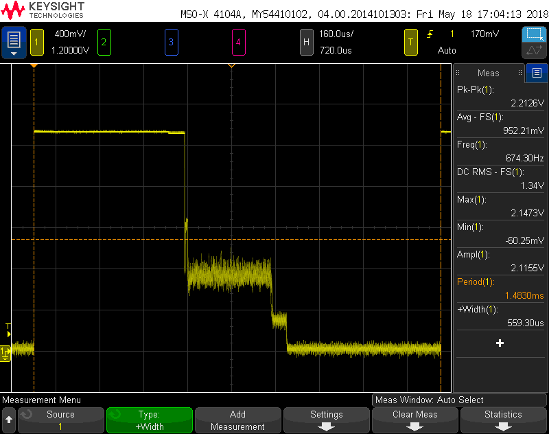 RSSI FROM RECEIVER