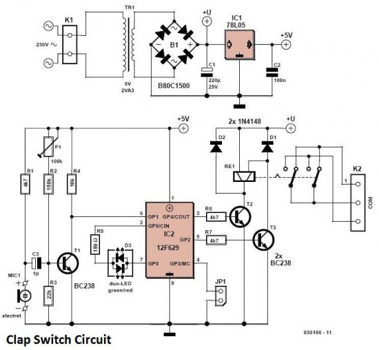 what type of ic is used