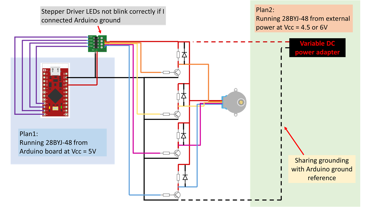 Running stepper motors with driver signals and interfacing with ...