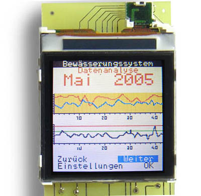 Graphic LCD C routines   AVR Freaks