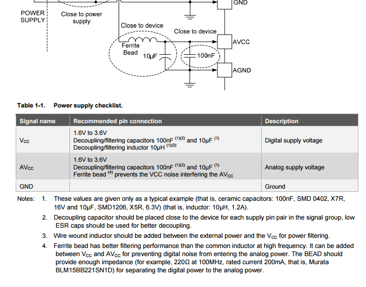 xmega d schematic checklist  zen diagram, schematic