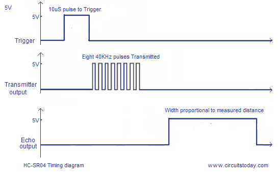 Geda csygas besides Blog id 46 in addition Nbt1385 F1 moreover Ph Sensor further File CCD sensor. on schematic capture