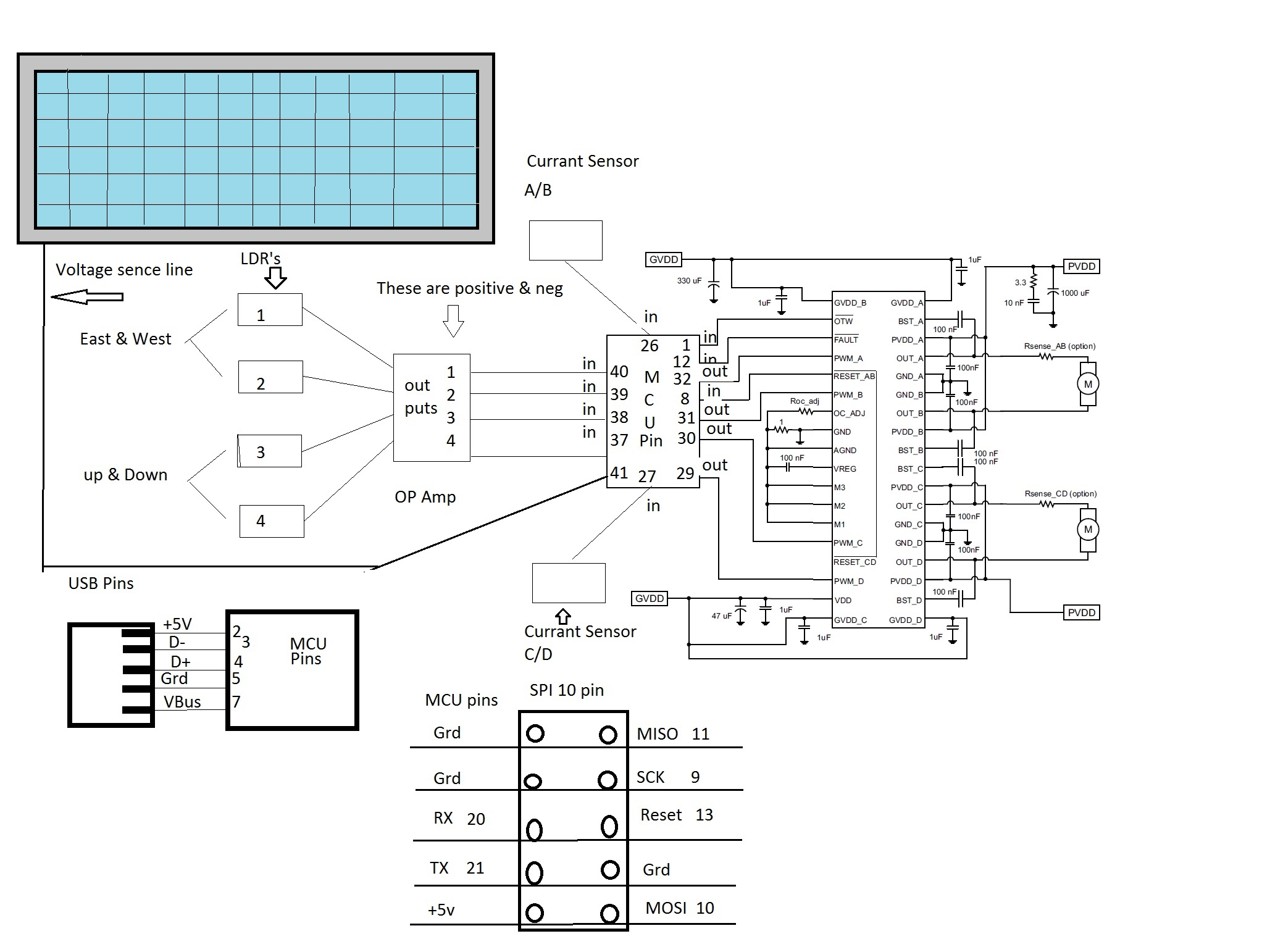 Digital Solar Tracker With Ldrs Avr Freaks How The Proposed Electronic Controller Circuit Works Drv8432 373009 H Bridge Controllerpdf Adobe Reader 2015 01 27 082423 Image Icon