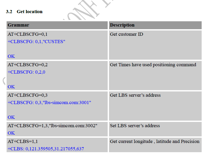 sim808 (simcomm) GSM location using AT+CLBS ( LBS server