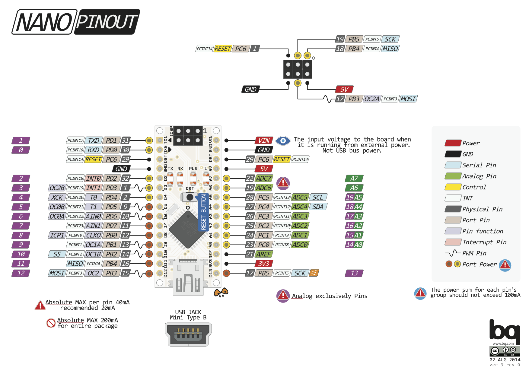 Sending To Hex Codes Arduino Nano Avr Freaks Usbasp Programmer Flickr Photo Sharing Tags Microcontrollers