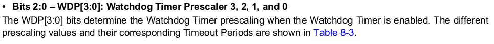 From the wrong version of the datasheet