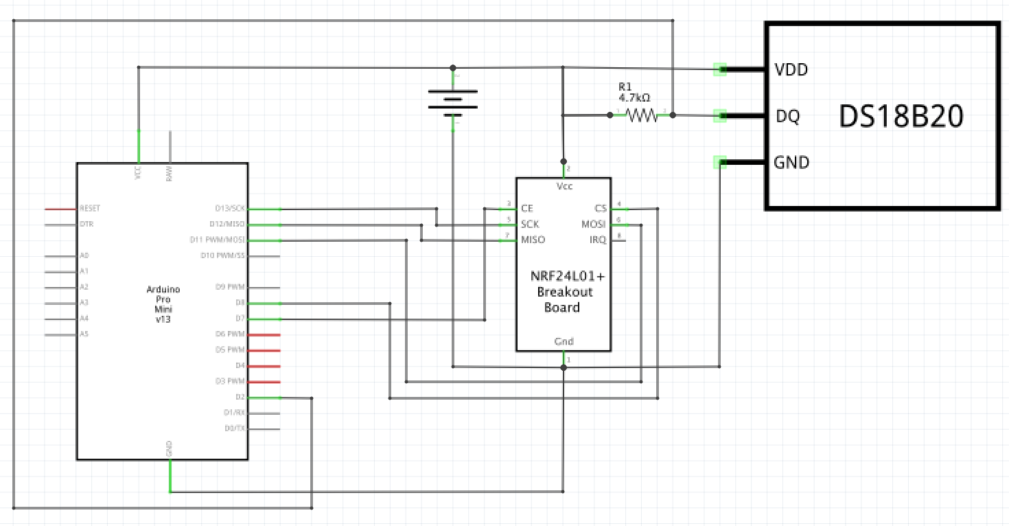 Temperature Sensor with NRF24L01P radio