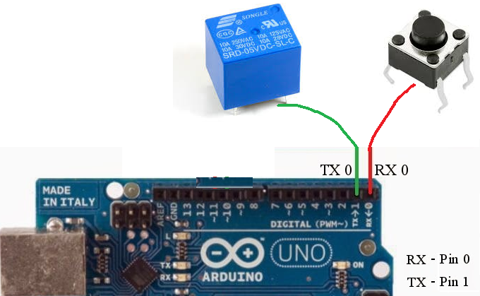 how use pin rx tx to on off ( high low ) an relay or led