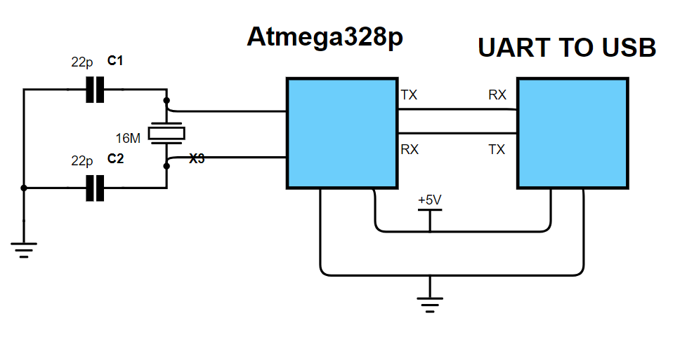 Printing the same letter without finishing UART atmega328p | AVR Freaks